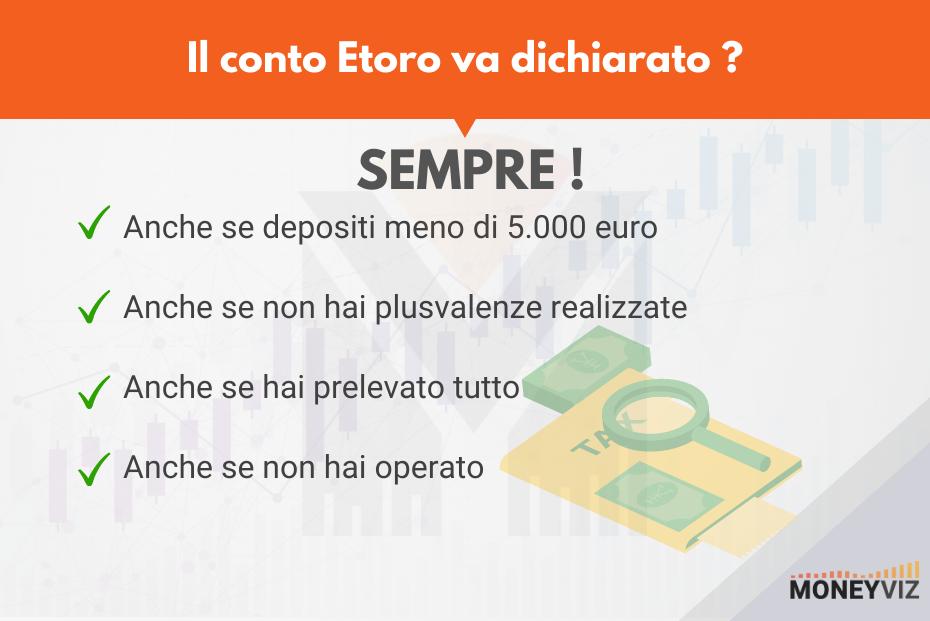 In quali casi va dichiarato il conto trading Etoro ?